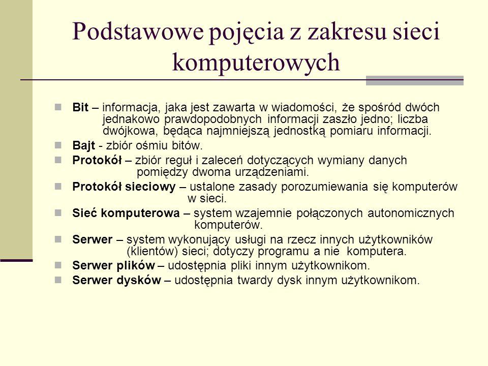 Podstawowe pojęcia z zakresu sieci komputerowych
