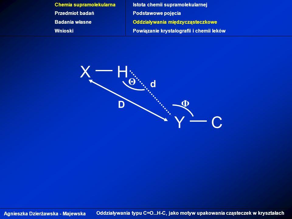 X H Y C Θ d Ф D Chemia supramolekularna Przedmiot badań Badania własne
