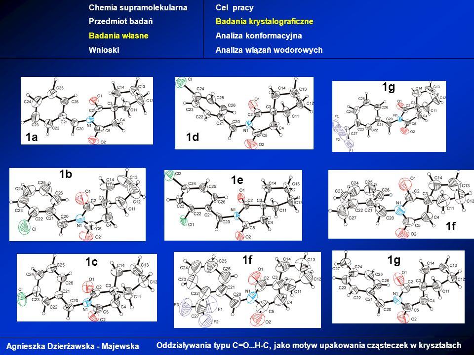 1a 1d 1g 1b 1e 1f 1c 1f 1g Chemia supramolekularna Przedmiot badań