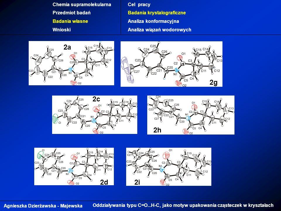 2a 2g 2c 2h 2d 2i Chemia supramolekularna Przedmiot badań