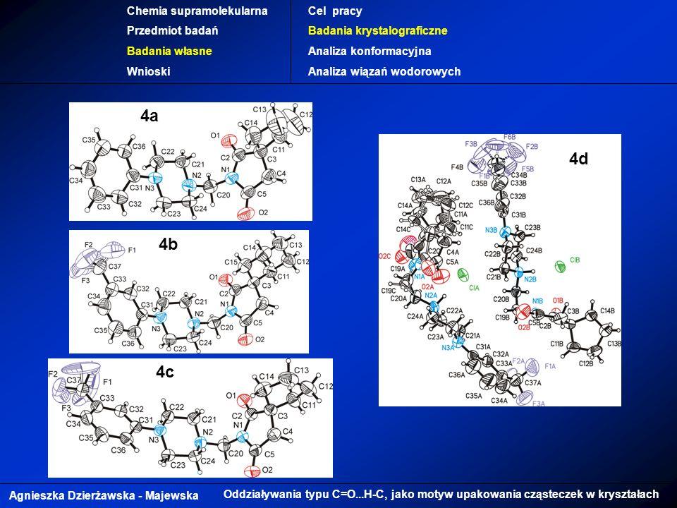 4a 4d 4b 4c Chemia supramolekularna Przedmiot badań Badania własne