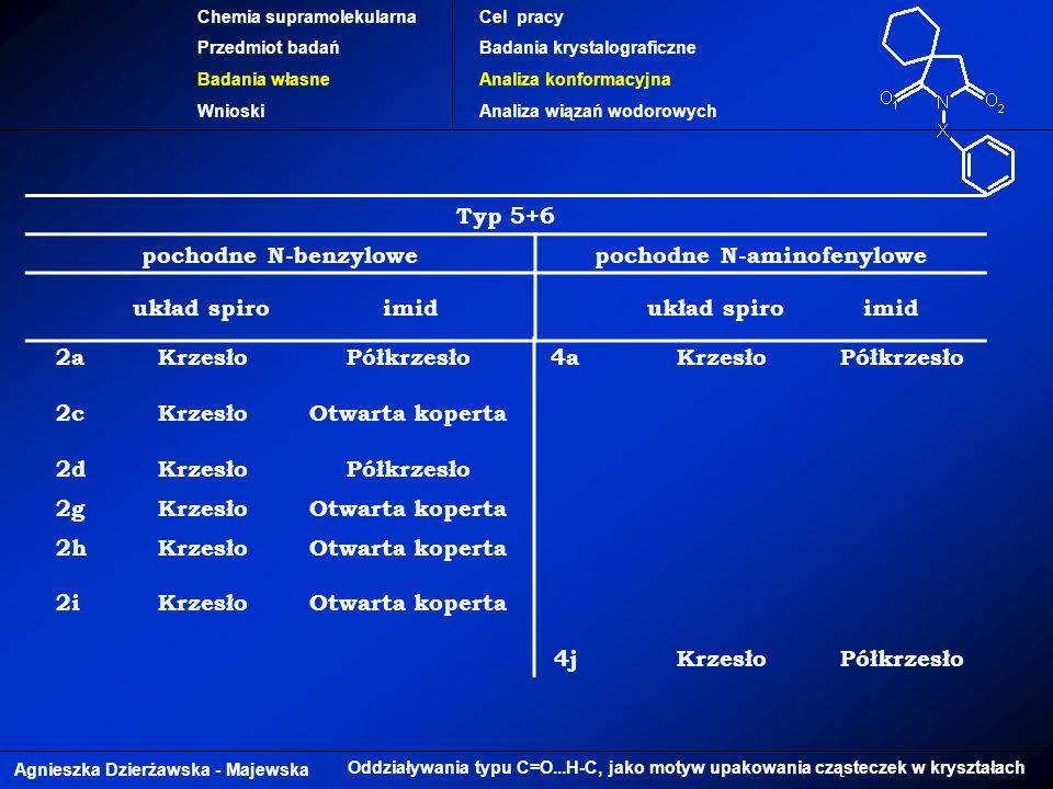pochodne N-aminofenylowe