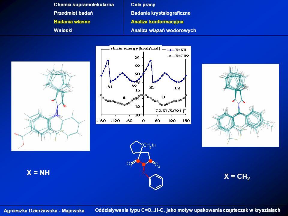 X = NH X = CH2 Chemia supramolekularna Przedmiot badań Badania własne
