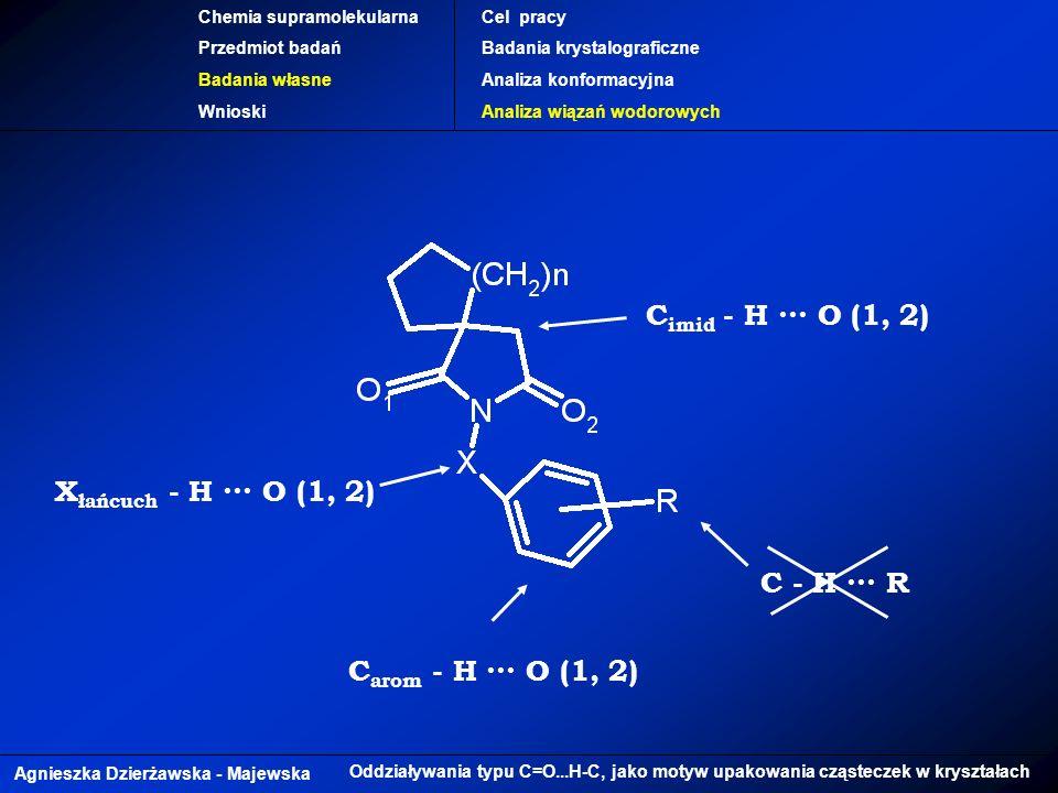 Cimid - H ∙∙∙ O (1, 2) Xłańcuch - H ∙∙∙ O (1, 2) C - H ∙∙∙ R