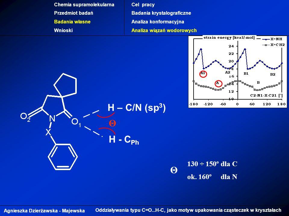 H – C/N (sp3) Θ H - CPh Θ 130 ÷ 150º dla C ok. 160º dla N