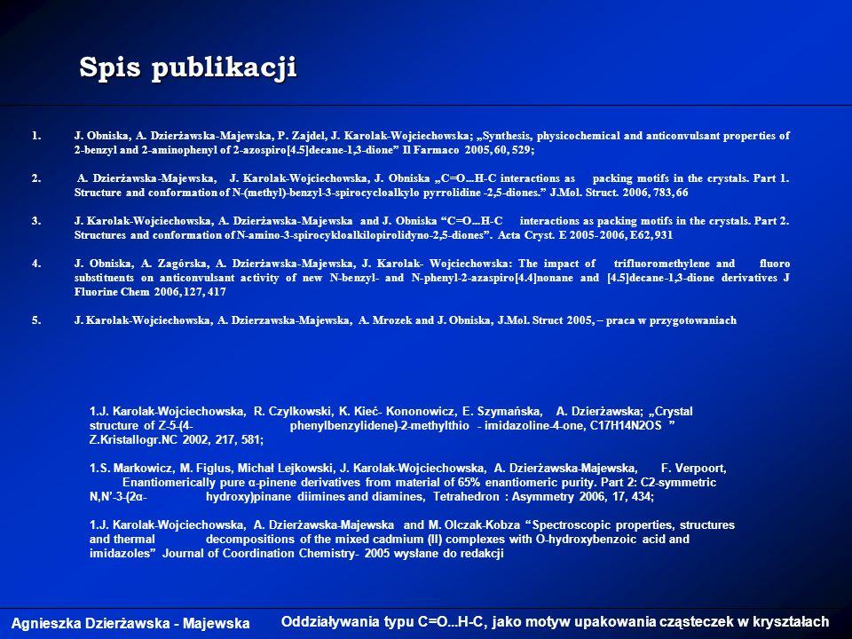 Spis publikacji Agnieszka Dzierżawska - Majewska