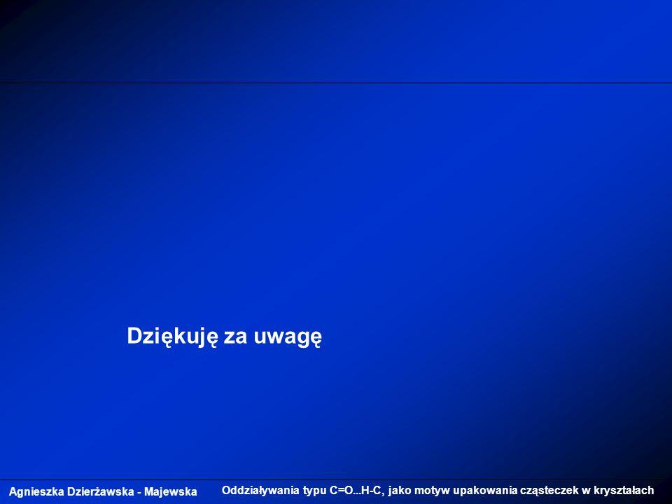 Dziękuję za uwagę Agnieszka Dzierżawska - Majewska