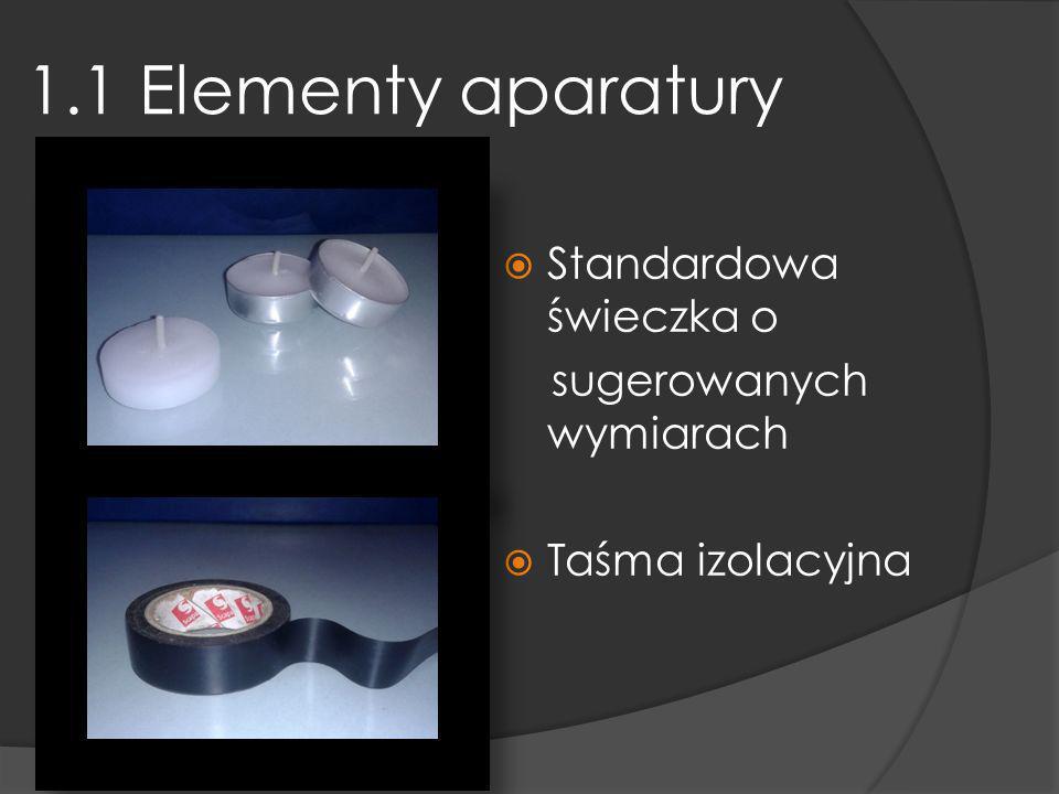 1.1 Elementy aparatury Standardowa świeczka o sugerowanych wymiarach
