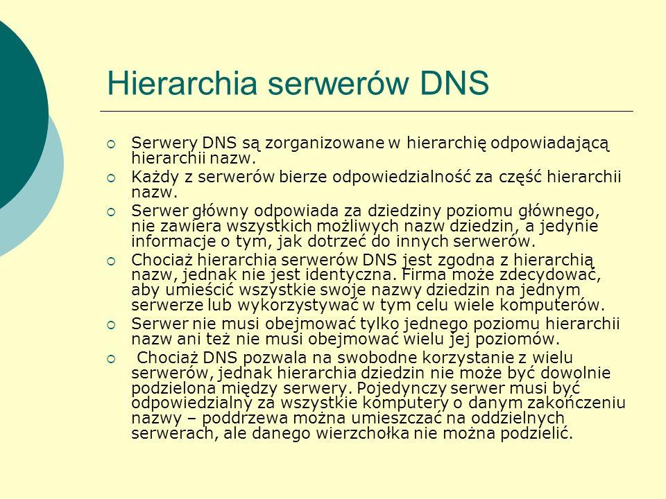 Hierarchia serwerów DNS
