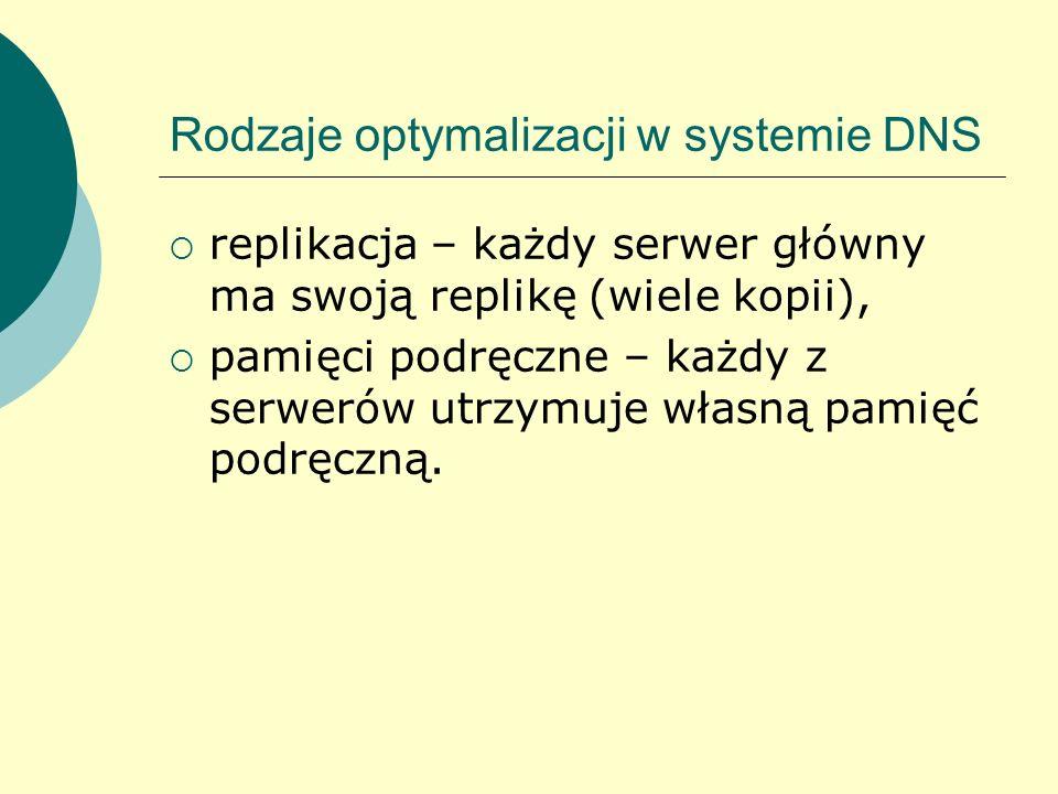 Rodzaje optymalizacji w systemie DNS