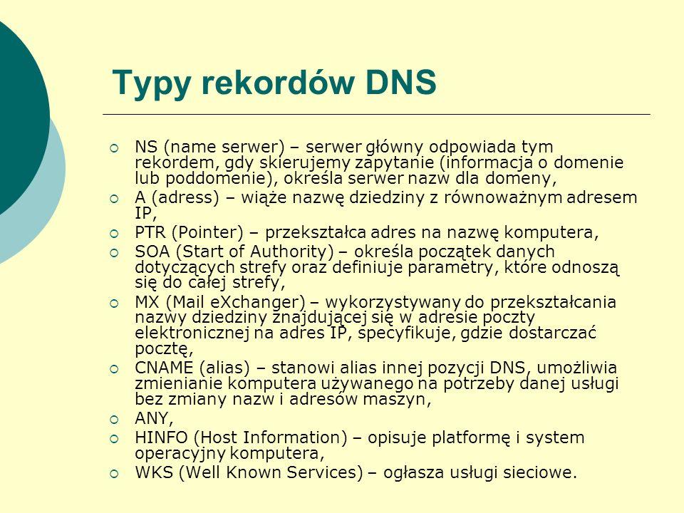 Typy rekordów DNS