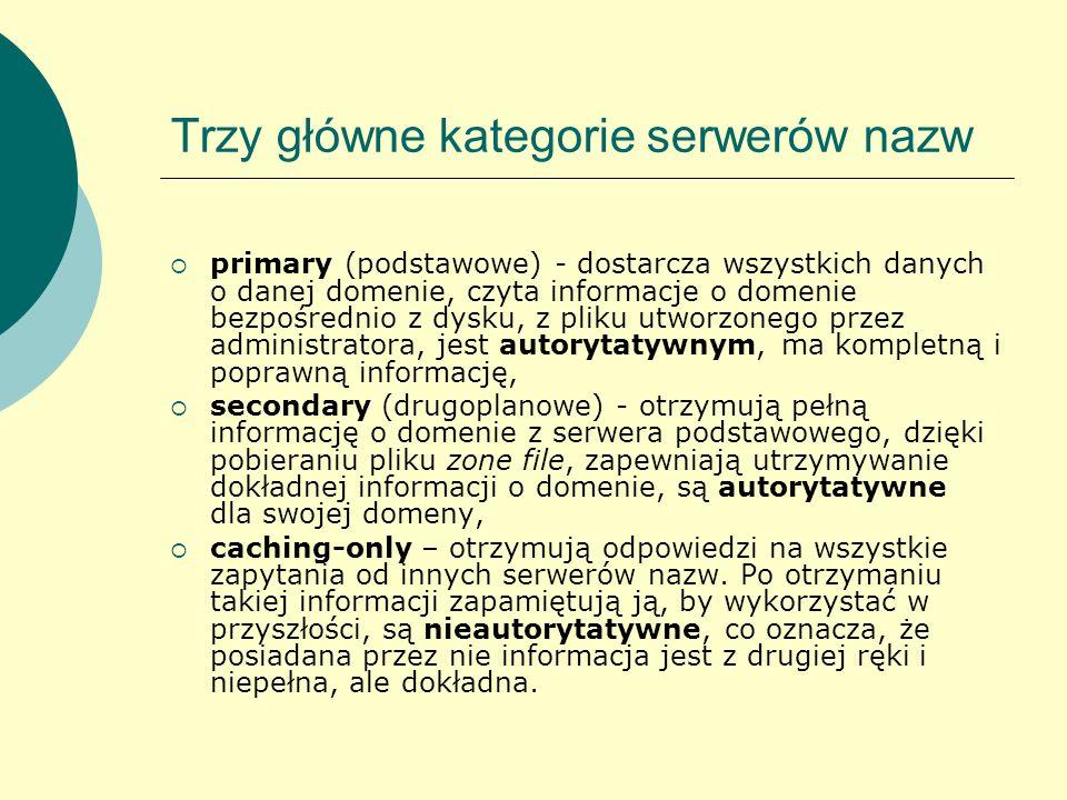 Trzy główne kategorie serwerów nazw