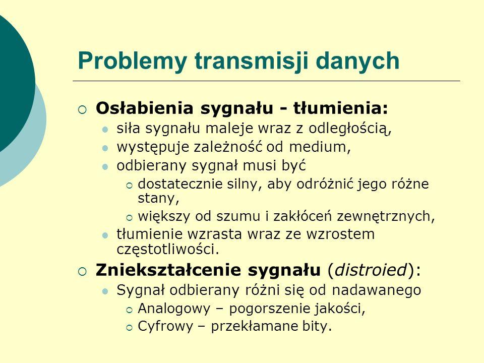 Problemy transmisji danych