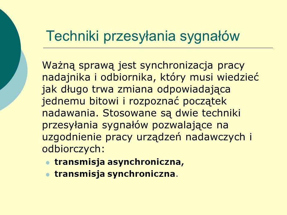 Techniki przesyłania sygnałów