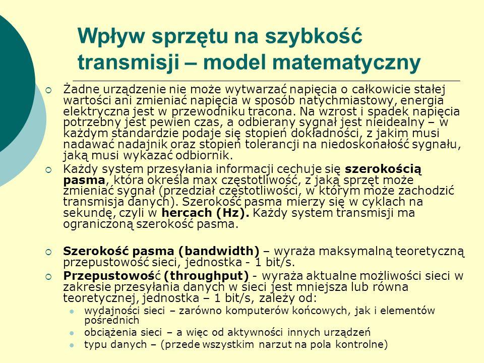 Wpływ sprzętu na szybkość transmisji – model matematyczny