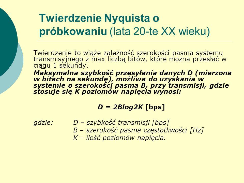 Twierdzenie Nyquista o próbkowaniu (lata 20-te XX wieku)