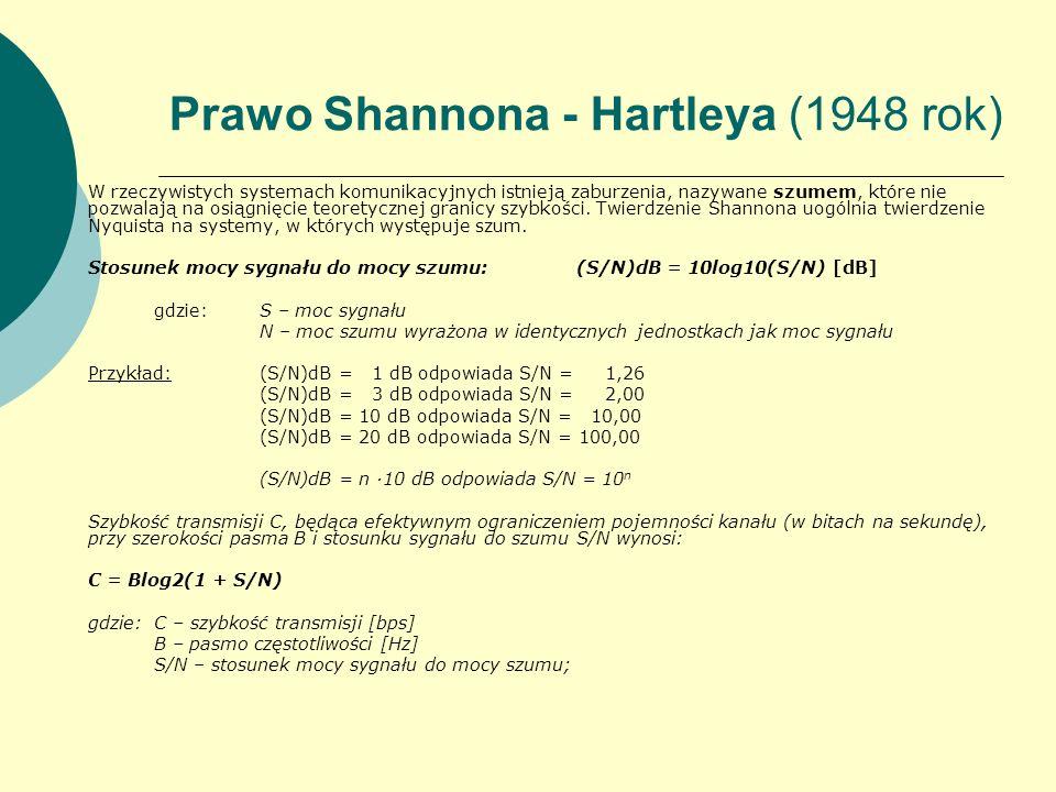Prawo Shannona - Hartleya (1948 rok)