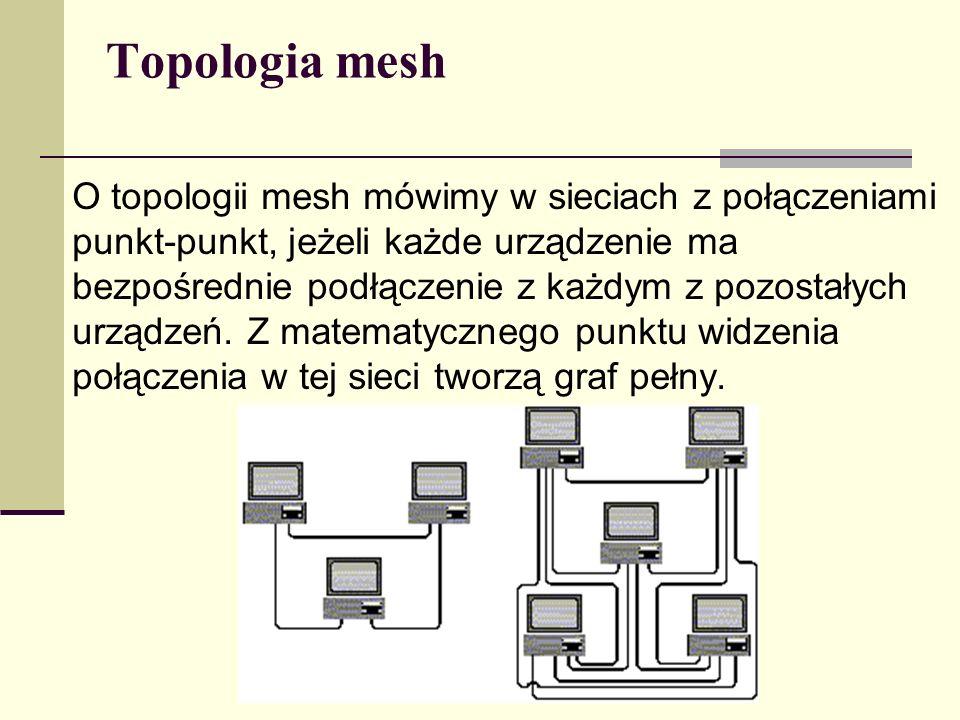 Topologia mesh