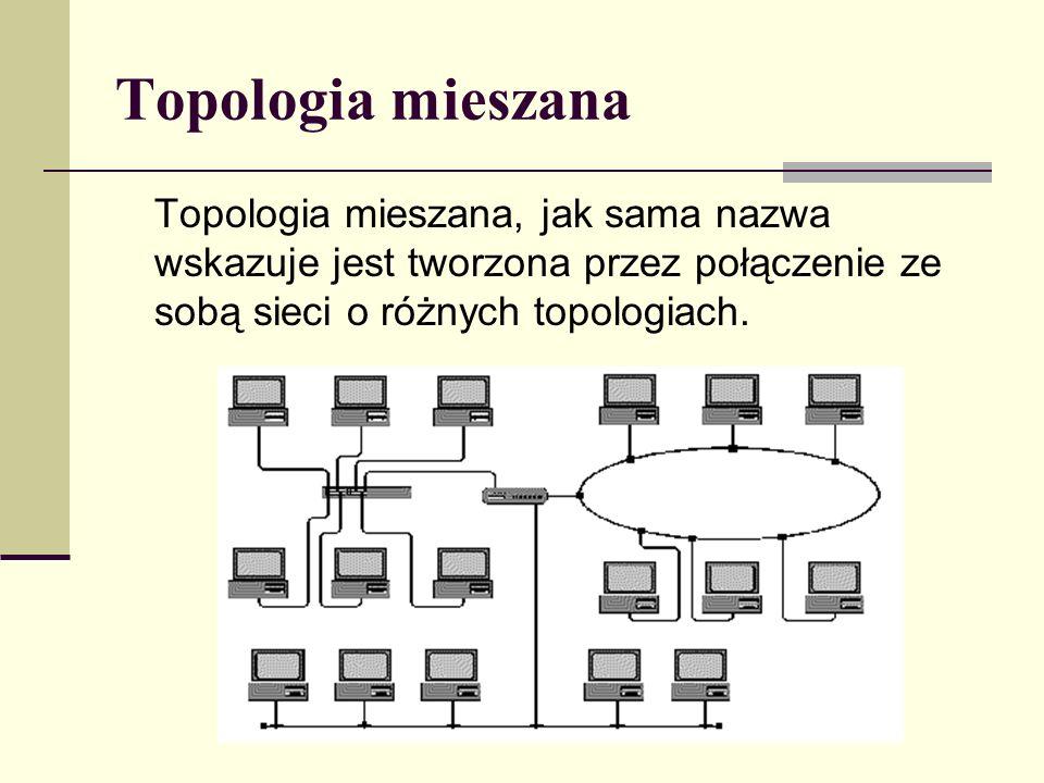 Topologia mieszana Topologia mieszana, jak sama nazwa wskazuje jest tworzona przez połączenie ze sobą sieci o różnych topologiach.