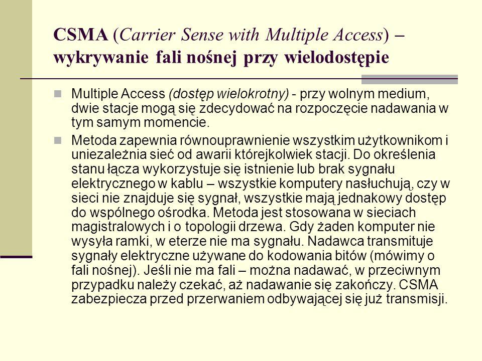 CSMA (Carrier Sense with Multiple Access) – wykrywanie fali nośnej przy wielodostępie