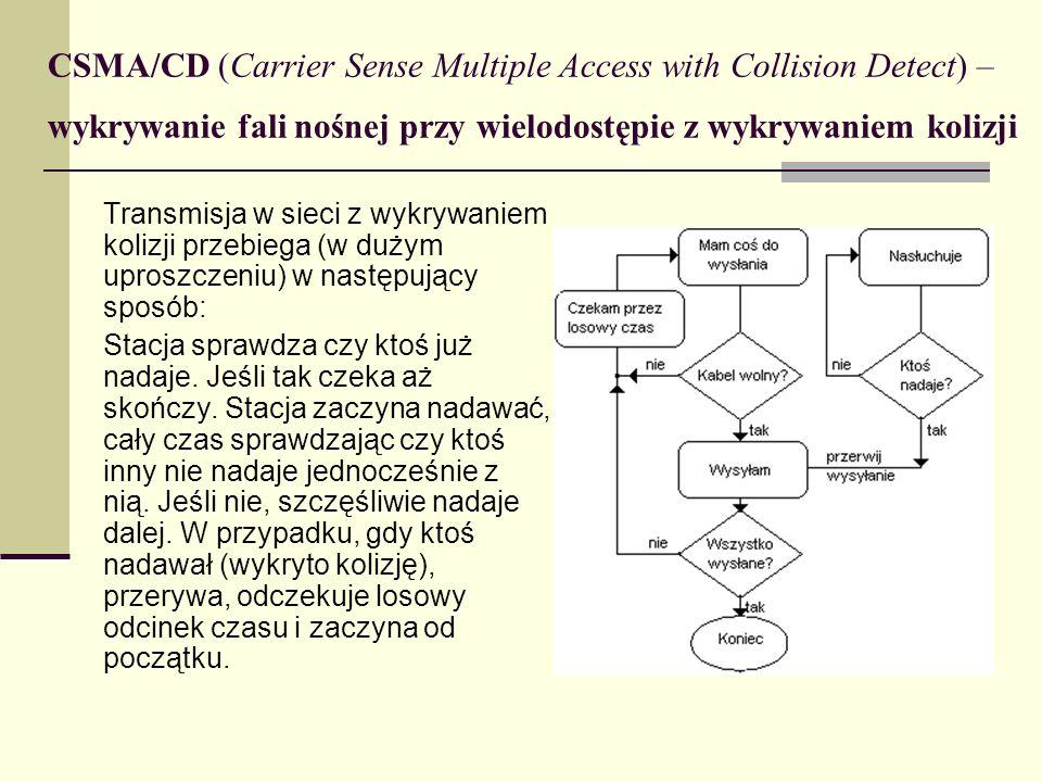 CSMA/CD (Carrier Sense Multiple Access with Collision Detect) – wykrywanie fali nośnej przy wielodostępie z wykrywaniem kolizji