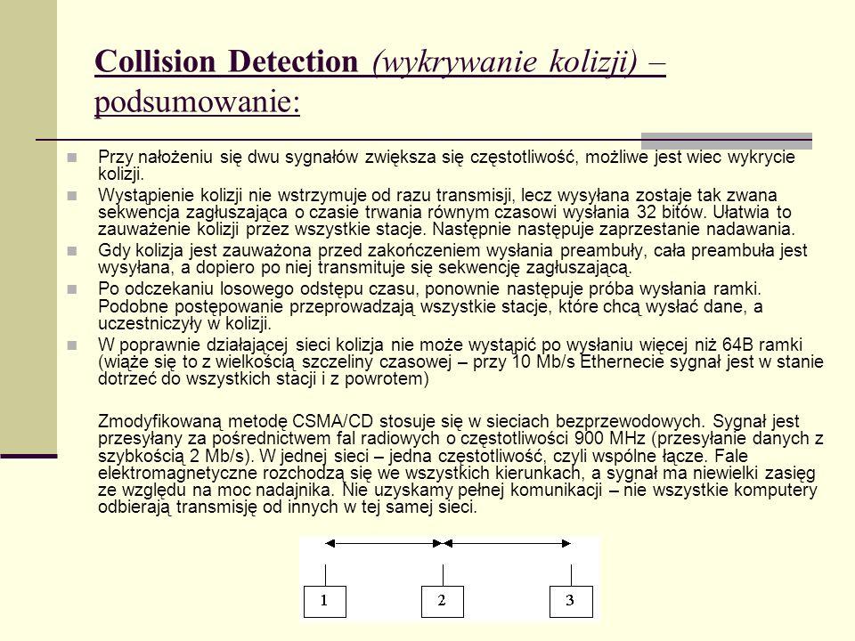 Collision Detection (wykrywanie kolizji) – podsumowanie: