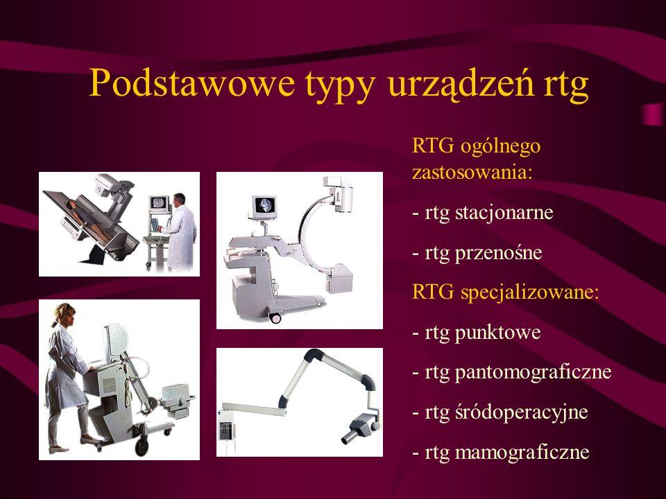 Podstawowe typy urządzeń rtg