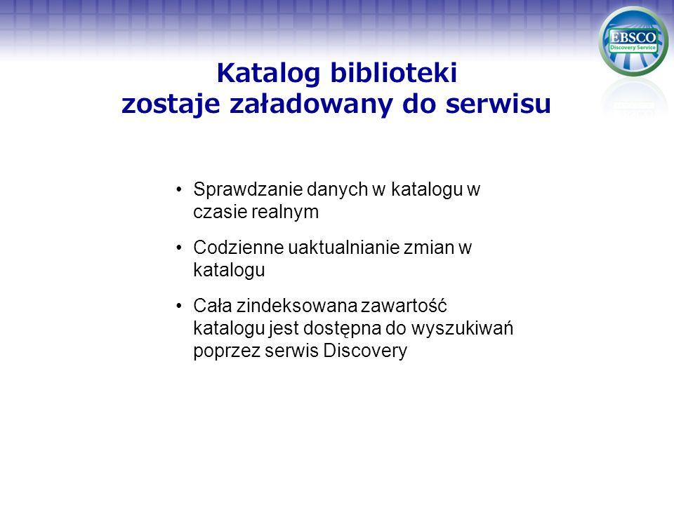 Katalog biblioteki zostaje załadowany do serwisu