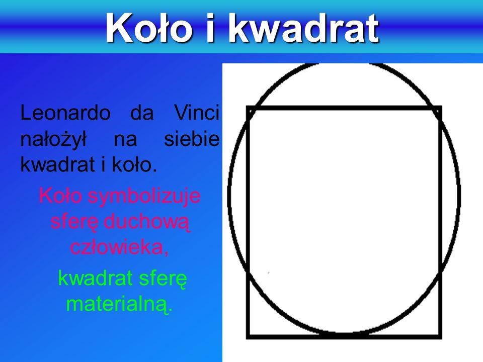 Koło i kwadrat Leonardo da Vinci nałożył na siebie kwadrat i koło.