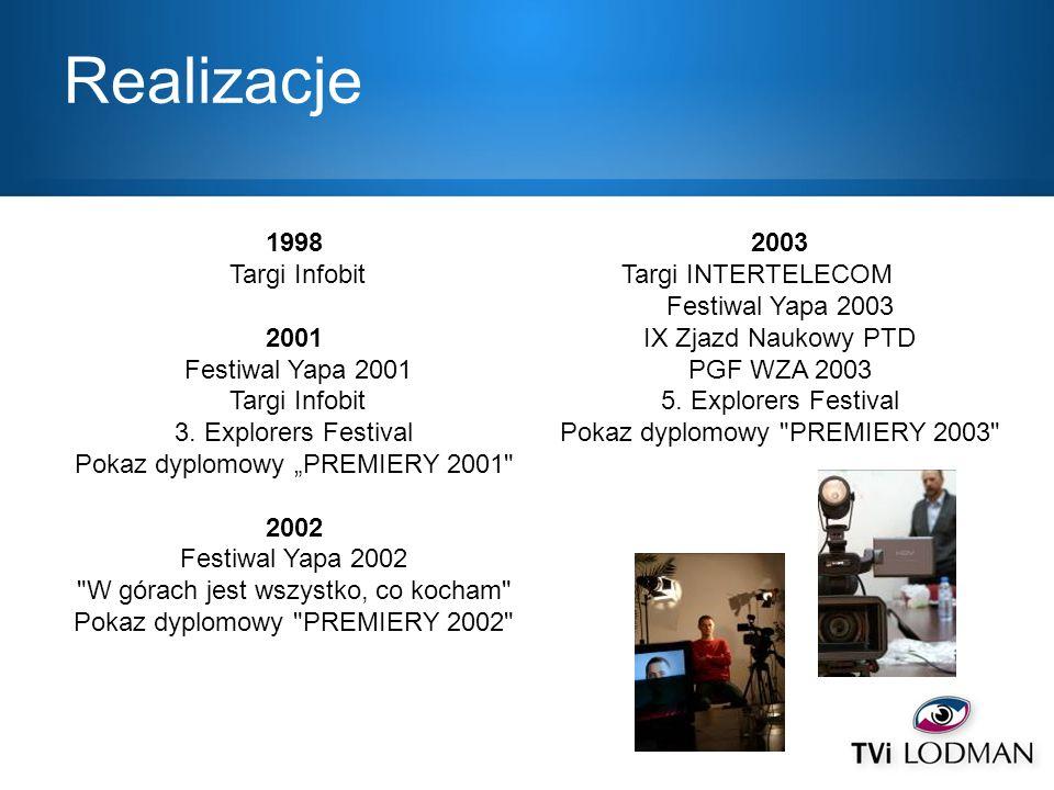 Realizacje 1998 Targi Infobit 2001 Festiwal Yapa 2001