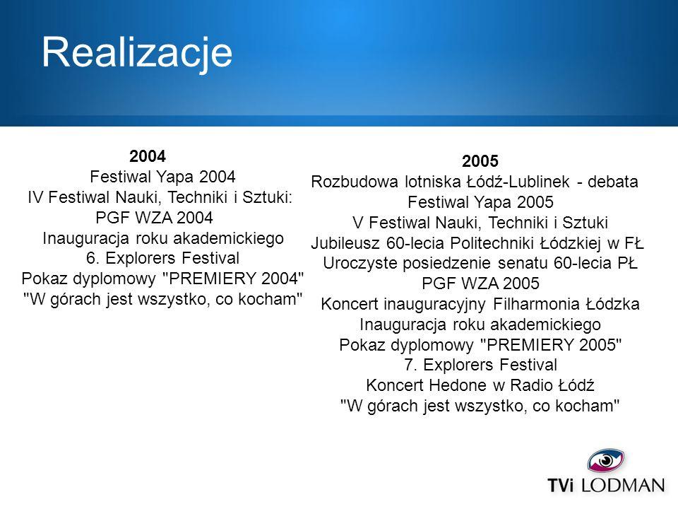Realizacje 2004 2005 Festiwal Yapa 2004