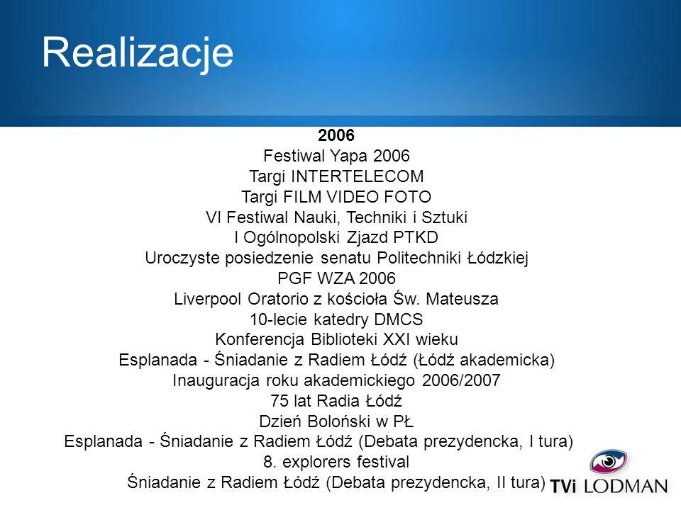 Realizacje 2006 Festiwal Yapa 2006 Targi INTERTELECOM