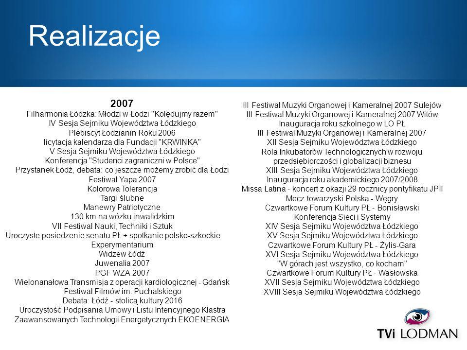 Realizacje 2007. Filharmonia Łódzka: Młodzi w Łodzi Kolędujmy razem IV Sesja Sejmiku Województwa Łódzkiego.
