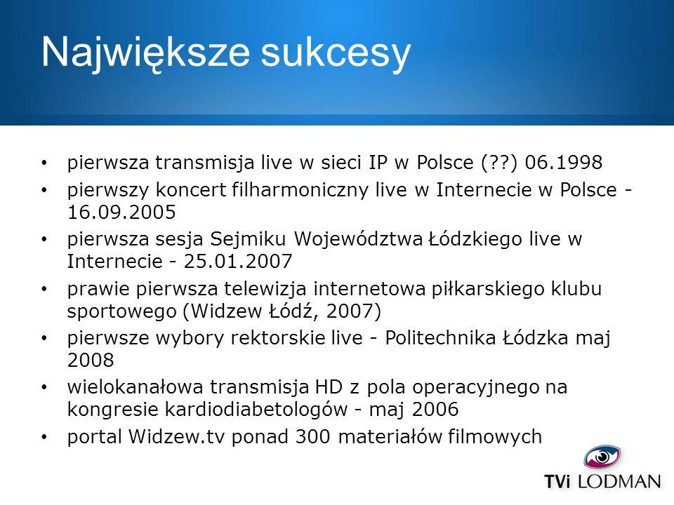 Największe sukcesy pierwsza transmisja live w sieci IP w Polsce ( ) 06.1998.
