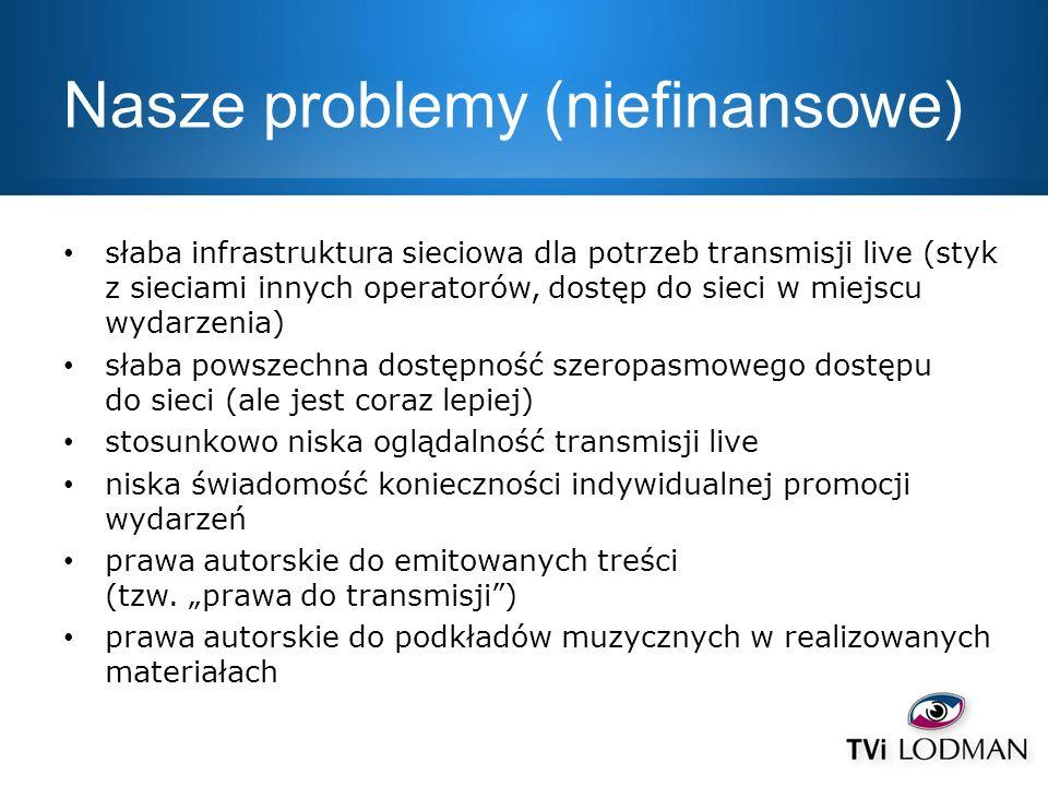 Nasze problemy (niefinansowe)