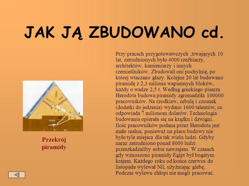 JAK JĄ ZBUDOWANO cd. Przekrój piramidy