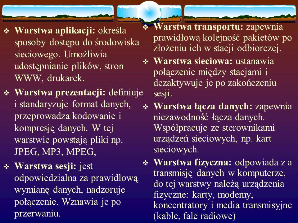 Warstwa transportu: zapewnia prawidłową kolejność pakietów po złożeniu ich w stacji odbiorczej.