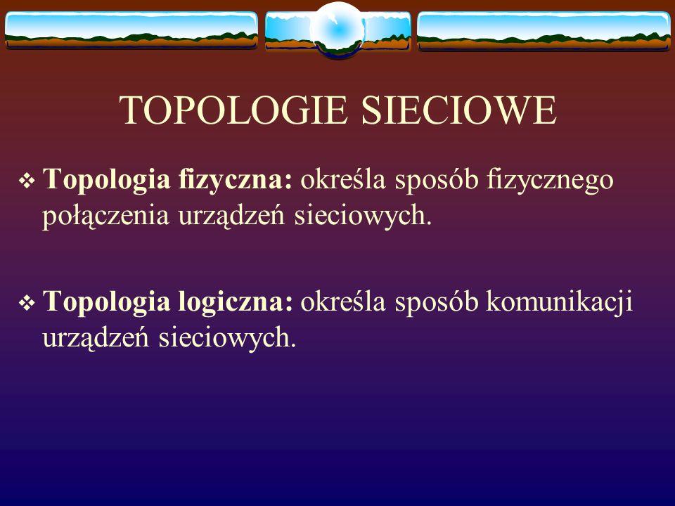 TOPOLOGIE SIECIOWE Topologia fizyczna: określa sposób fizycznego połączenia urządzeń sieciowych.