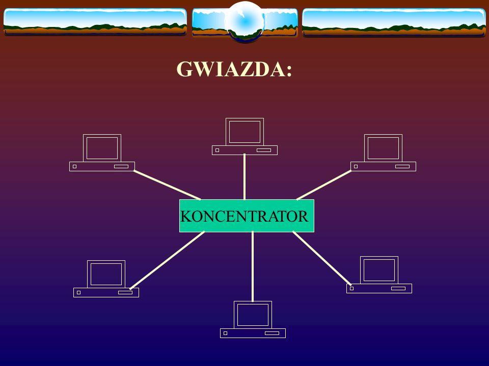 GWIAZDA: KONCENTRATOR