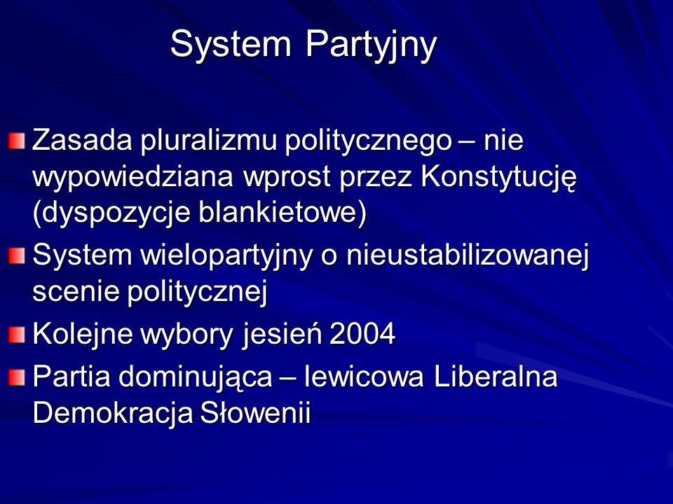 System Partyjny Zasada pluralizmu politycznego – nie wypowiedziana wprost przez Konstytucję (dyspozycje blankietowe)