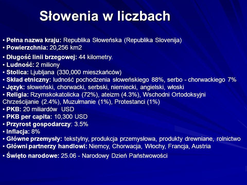 Słowenia w liczbachPełna nazwa kraju: Republika Słoweńska (Republika Slovenija) Powierzchnia: 20,256 km2.