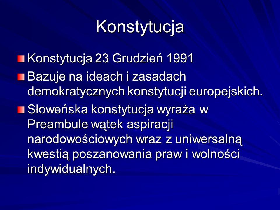 Konstytucja Konstytucja 23 Grudzień 1991