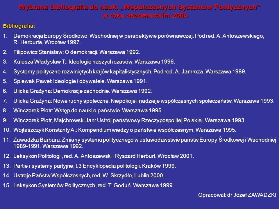 """Wybrana bibliografia do nauki """"Współczesnych Systemów Politycznych w roku akademickim 2004"""