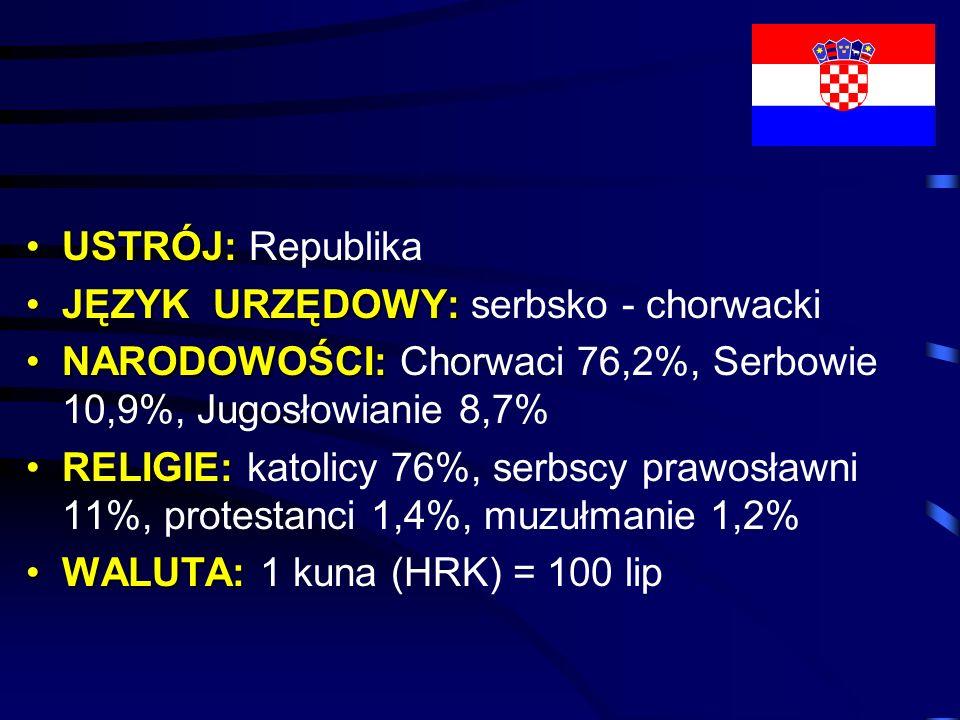 USTRÓJ: Republika JĘZYK URZĘDOWY: serbsko - chorwacki. NARODOWOŚCI: Chorwaci 76,2%, Serbowie 10,9%, Jugosłowianie 8,7%