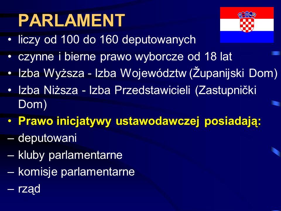 PARLAMENT liczy od 100 do 160 deputowanych