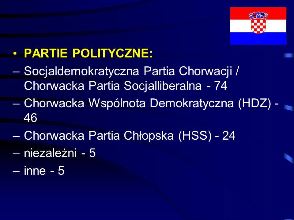 PARTIE POLITYCZNE: Socjaldemokratyczna Partia Chorwacji / Chorwacka Partia Socjalliberalna - 74. Chorwacka Wspólnota Demokratyczna (HDZ) - 46.