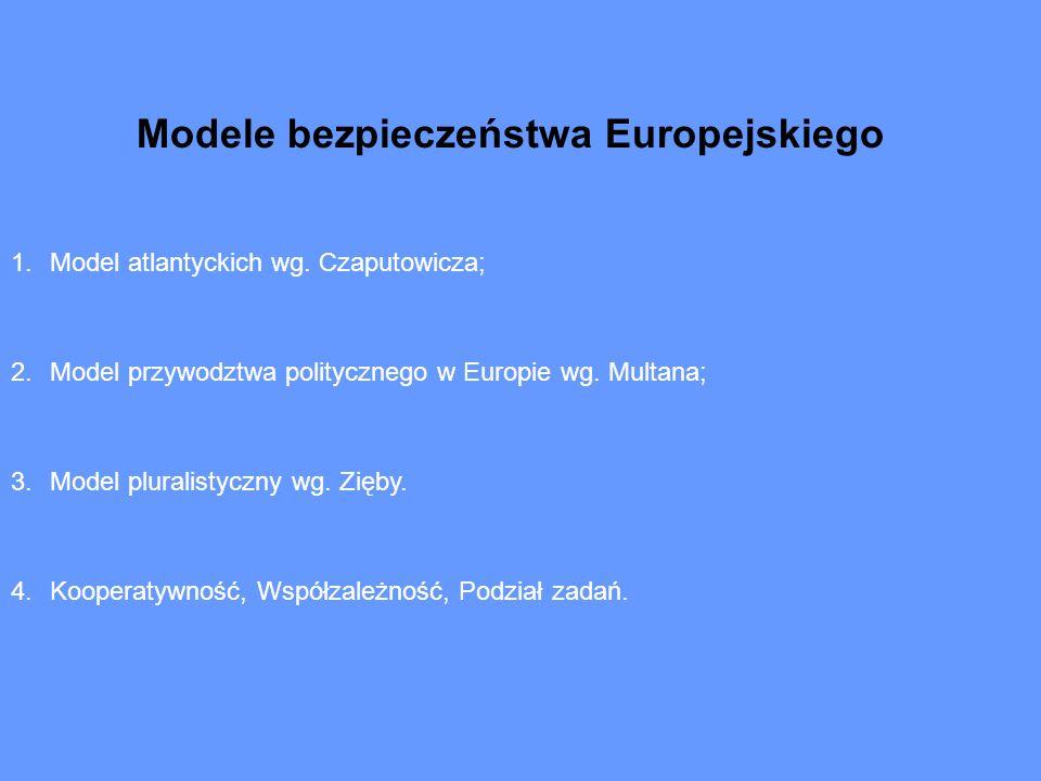 Modele bezpieczeństwa Europejskiego