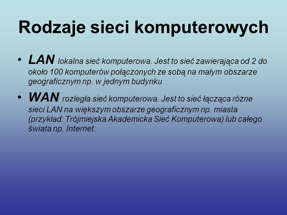 Rodzaje sieci komputerowych