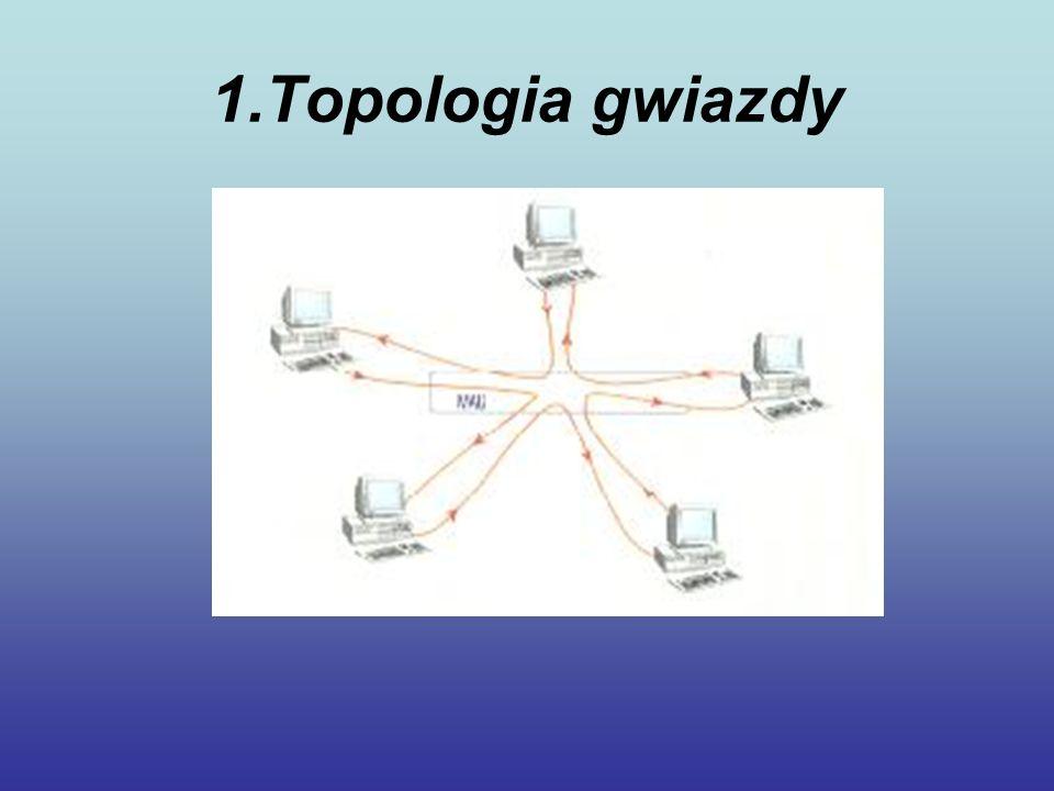 1.Topologia gwiazdy