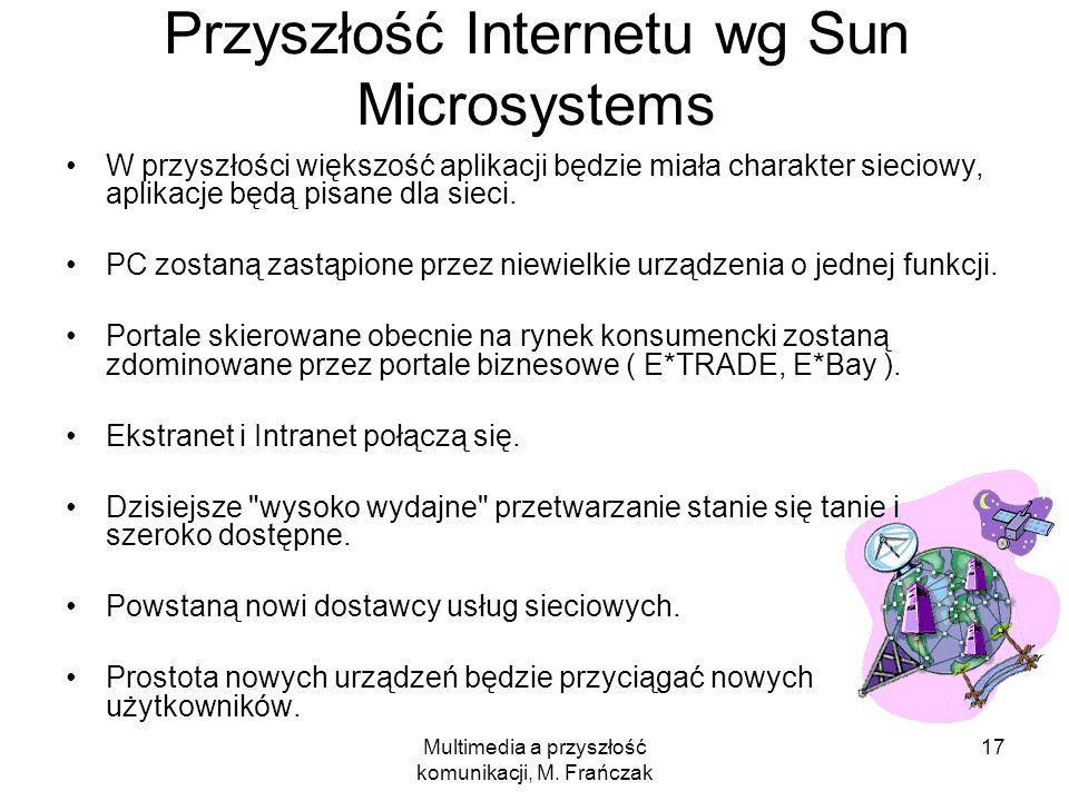 Przyszłość Internetu wg Sun Microsystems